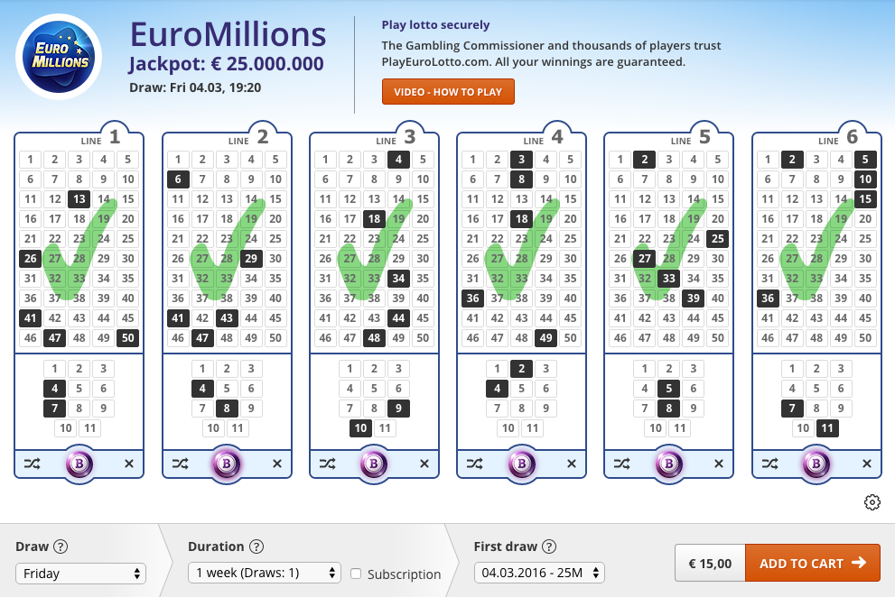 Free Birthday Lottery ~ Your free playeurolotto s birthday raffle ticket get yours now and win big